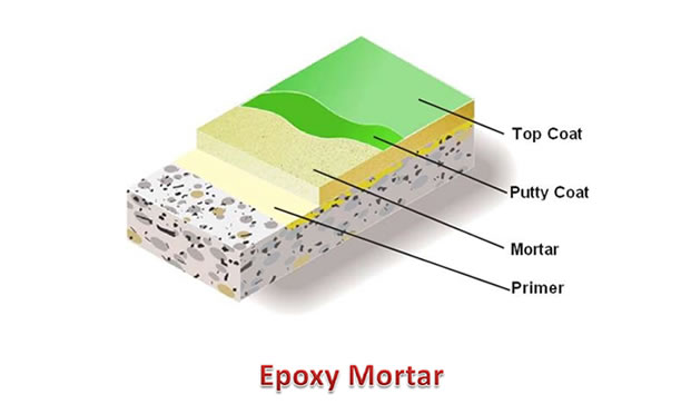Epoxy Mortar 2